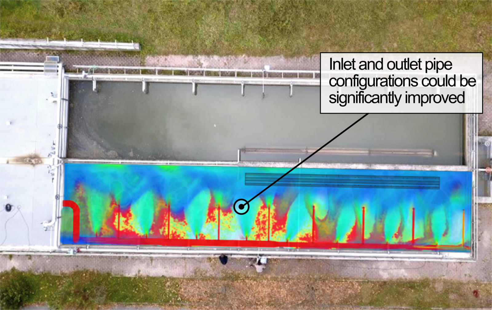 Flow distribution and splitting in wastewater treatment process