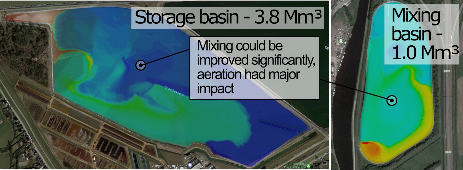 Drinking water storage basin simulation