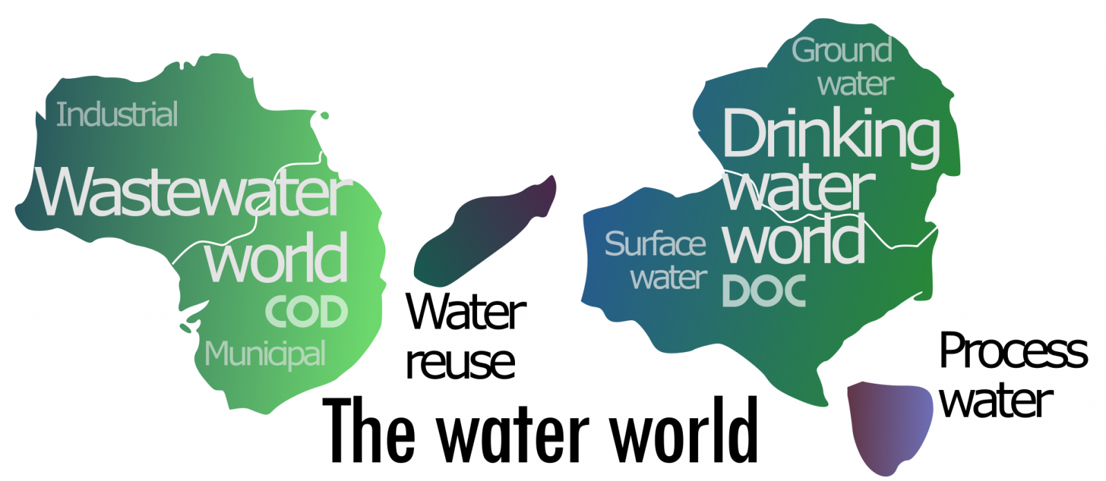 World map showing drinking water, process water, water reuse and wastewater